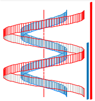 Spiral Staircase beam. Inside blue and outside in red. 